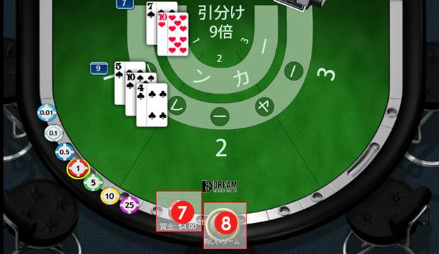 オンラインカジノ、バカラの遊び方